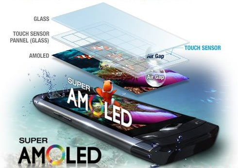 super-amoled-technical-details