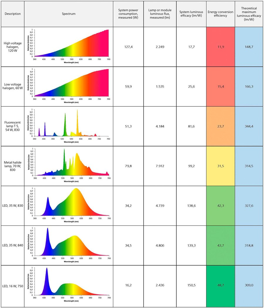 spektrum_ucinnost.jpg