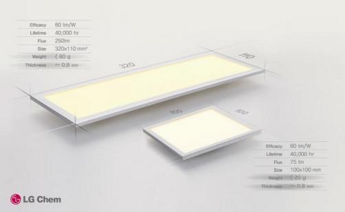 lg-chem-two-oled-panels-2014 0-img assist-501x309
