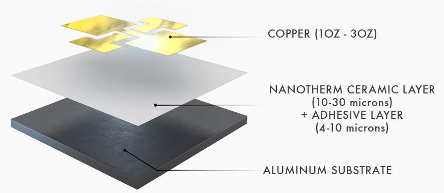nanotherm1